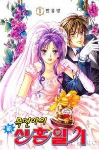 Mok Yuna's Honeymoon Diary